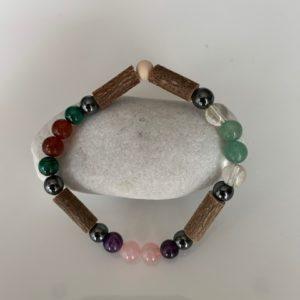 bracelet special fibromyalgie